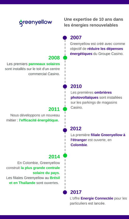 page-qui-sommes-nous-chronologie.png